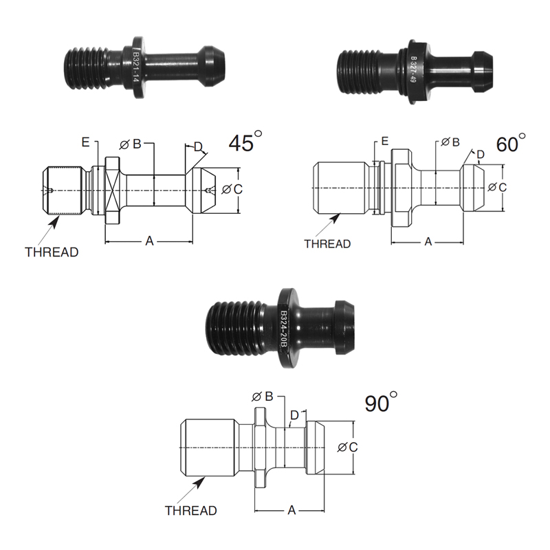 retention-knobs